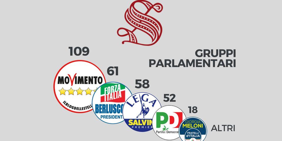 Senato la composizione ufficiale dei gruppi tutti i for Senato della repubblica diretta